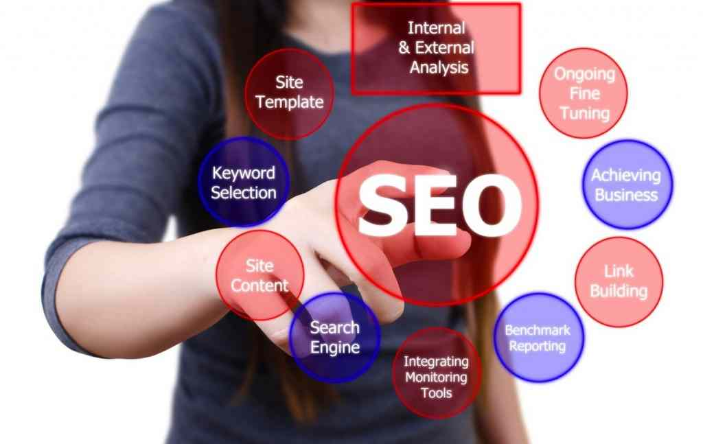SEO Cheshire website creation