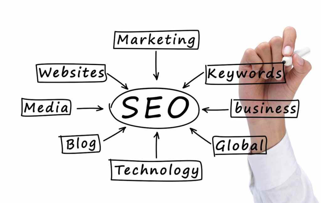 search engine optimisation service in Cheshire and Manchester